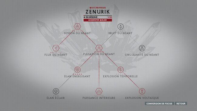 Focus arbreZenurik