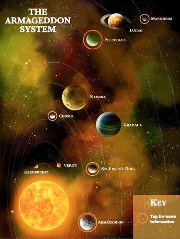 File:ArmageddonSystem.jpg