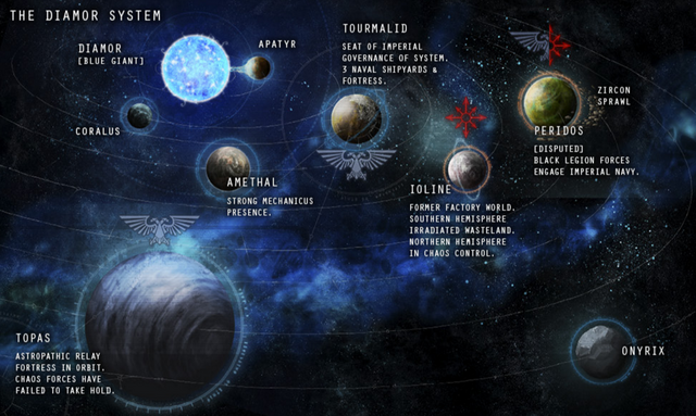 File:Diamor System Map.png