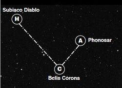 Belis Corona Sub-Sector Map