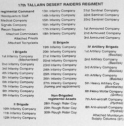 Taros22regiment