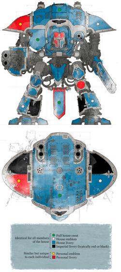 Imperial-aligned Heraldic Principles