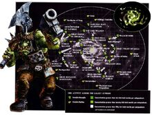 Orks activity