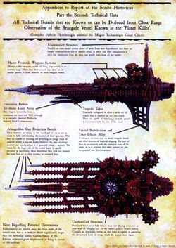 Planet Killer Schematics