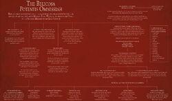 Belicosa Potentis Omnissiah