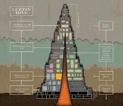Luetin-Hive-Map