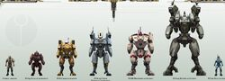 Armored suits tau