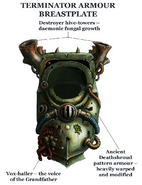 Typhus' Breastplate