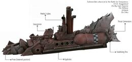 Ork Submersible