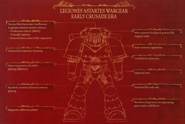 File:Schematic Mk II Crusade Armour.png