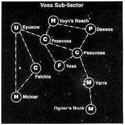 Voss Sub-Sector