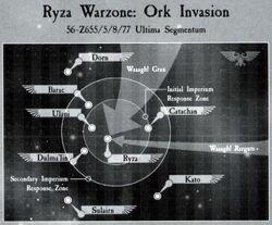 Ryza Warzone