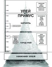 Ulej-Primus