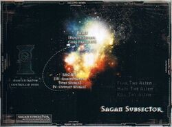 Sagan Subsector