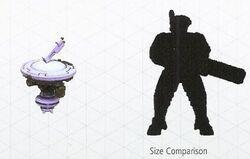 Drone size comparisona