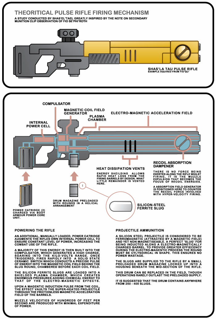 Pulse Rifle | Warhammer 40k | FANDOM powered by Wikia