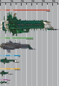 ImperialNavyShipClasses