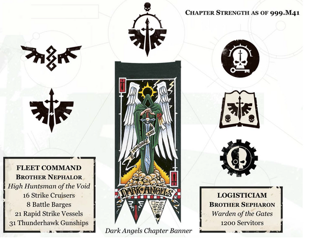 File:Dark Angels Chapter organisation.png