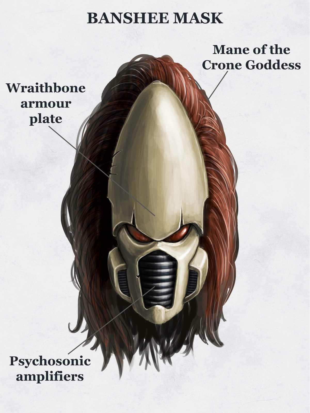 Banshee Mask | Warhammer 40k | FANDOM powered by Wikia