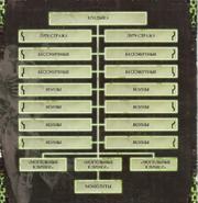Necron Legion Structure