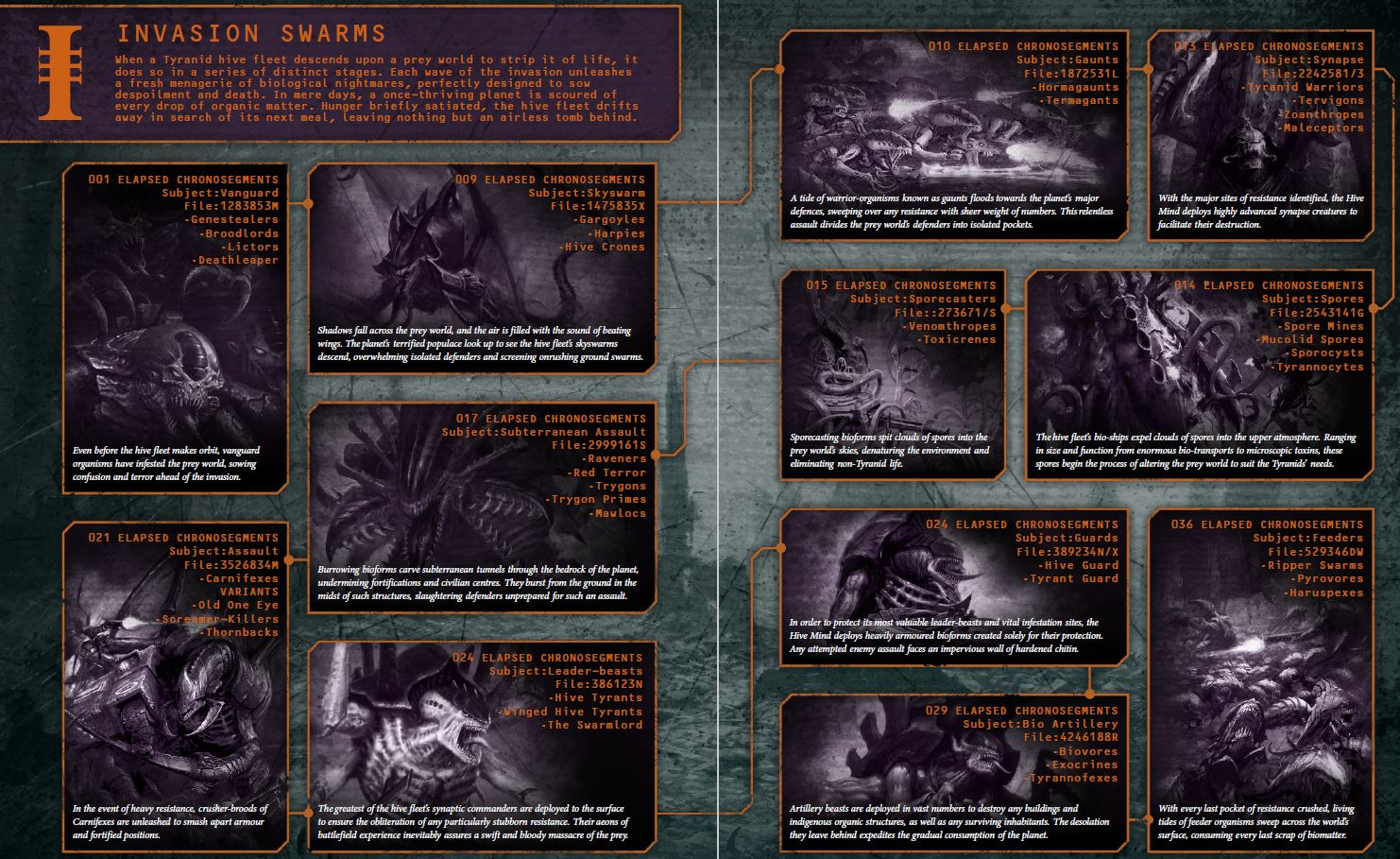 Tyranids   Warhammer 40k Wiki   Fandom
