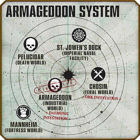 File:Armageddon System.jpg