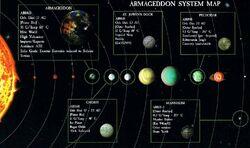 Armageddon System Map