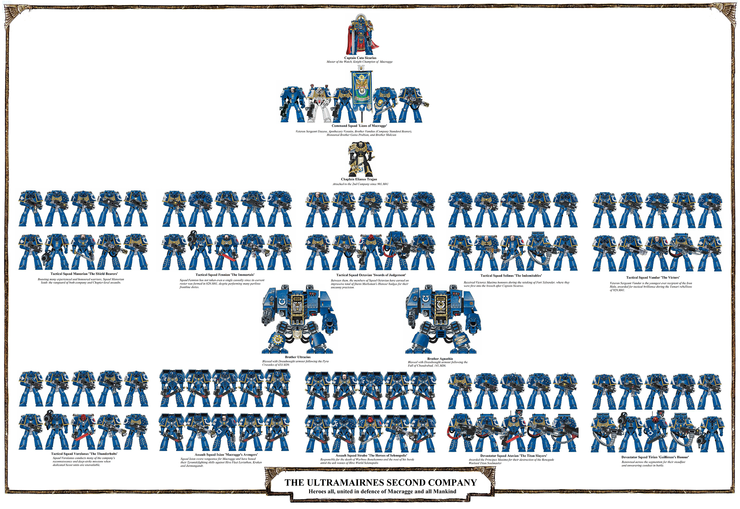 40k Space Marine Drop Pod Ultramarines Chapter Icons Symbols 4