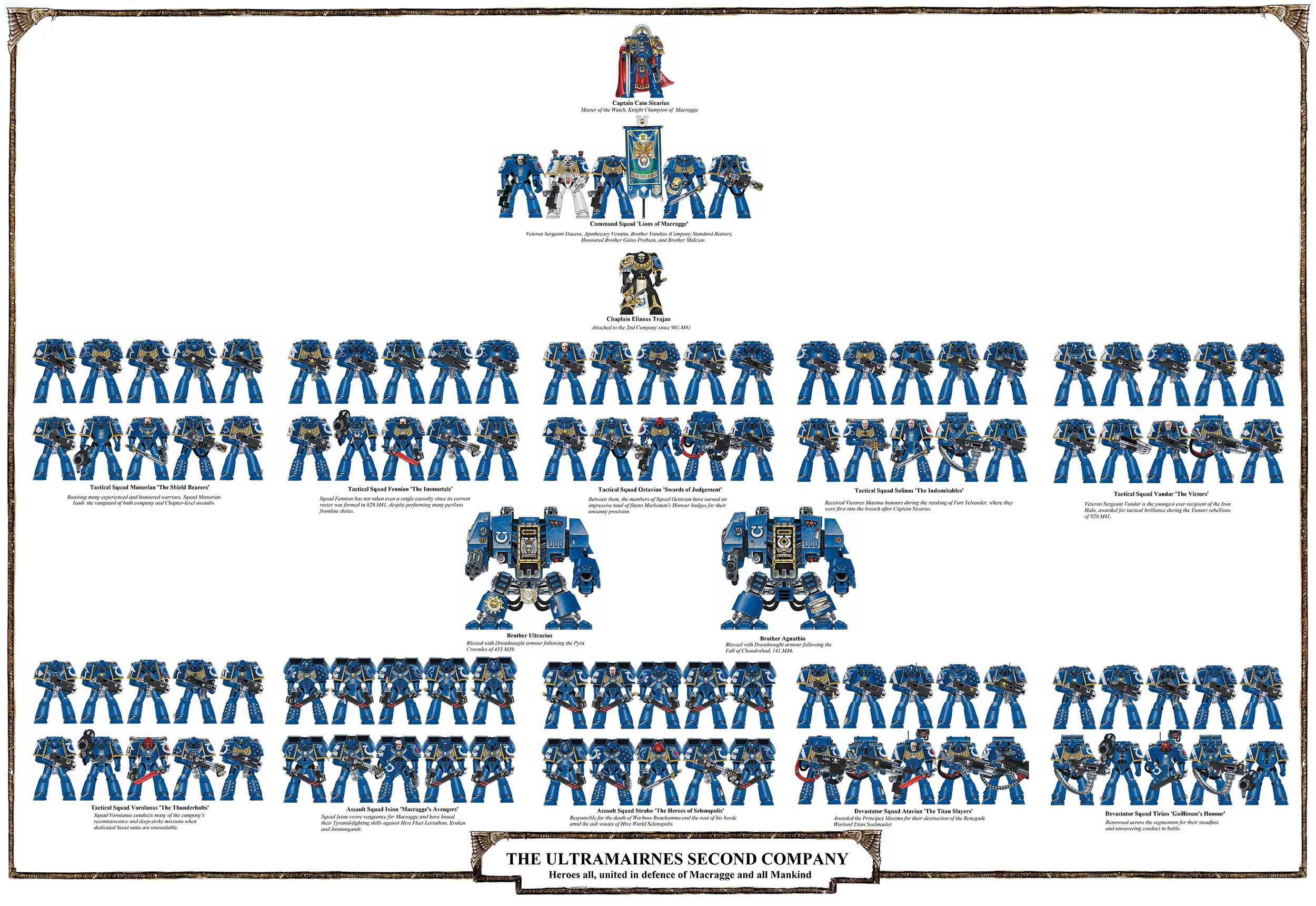 Codex Tyranids 7th Edition Pdf