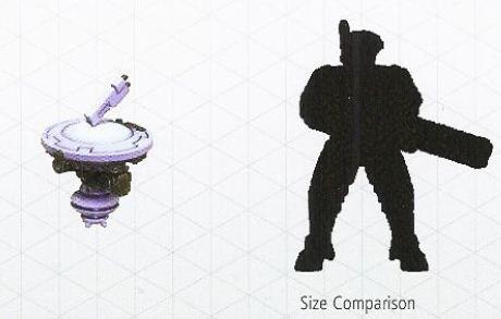 File:Drone size comparison.jpg