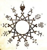 Council of Thirteen symbol