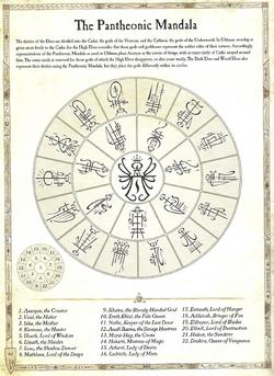 High Elf Pantheonic Mandala