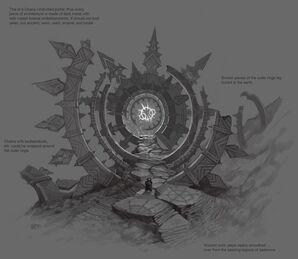 Chaos Portal Concept art
