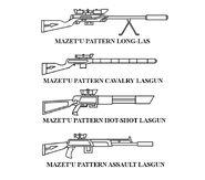 Mazet'u Pattern