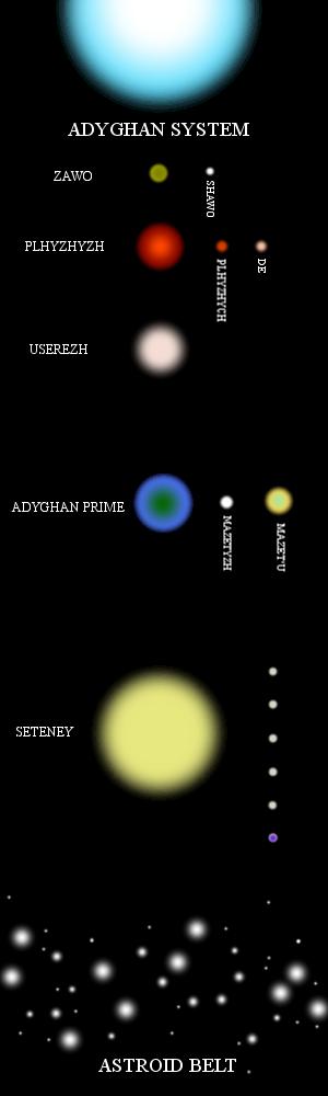 Adyghansystem