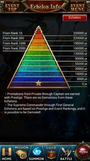 Champion pyramid