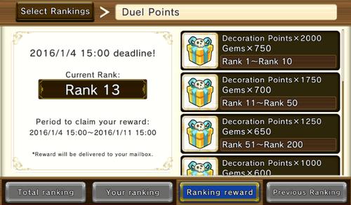 Ranking reward