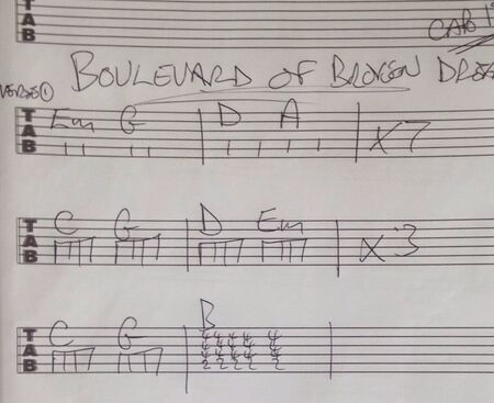 GuitarTabs ByPhilMartin BoulevardOfBrokenDreams