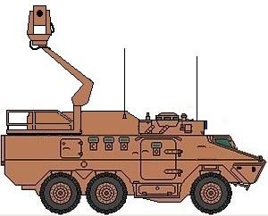 Ratel Enhanced Artillery Observation System