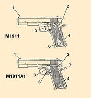 1911vs1911a1
