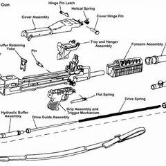 Схема разборки М60.