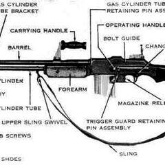 Схема устройства BAR.