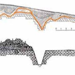 Профили остатков укреплений, которые состояли из рвов и валов.