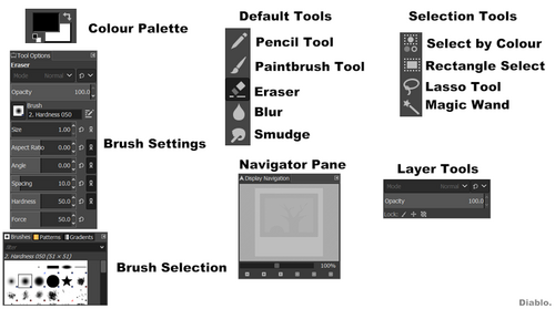 GIMP.tools
