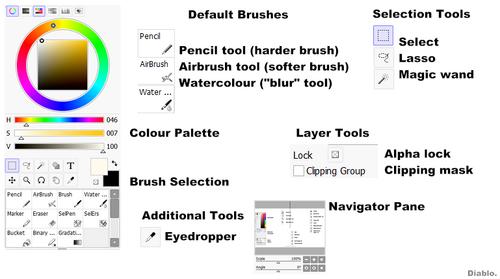PaintTool SAI.tools