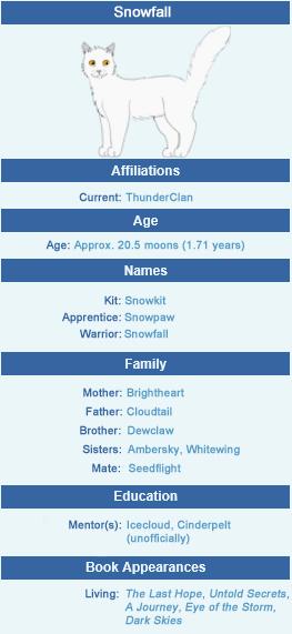 Snowfall wiki template
