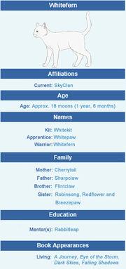Whitefern wiki template