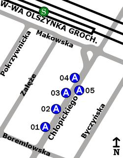 PKP Olszynka Grochowska