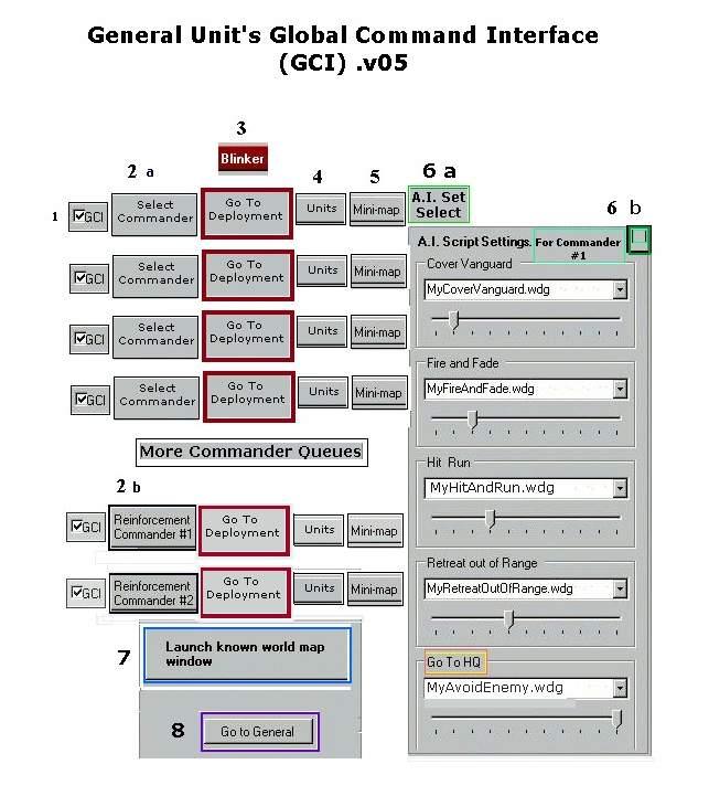 GCI 24bit v.05 GUI