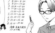 Schedule c158